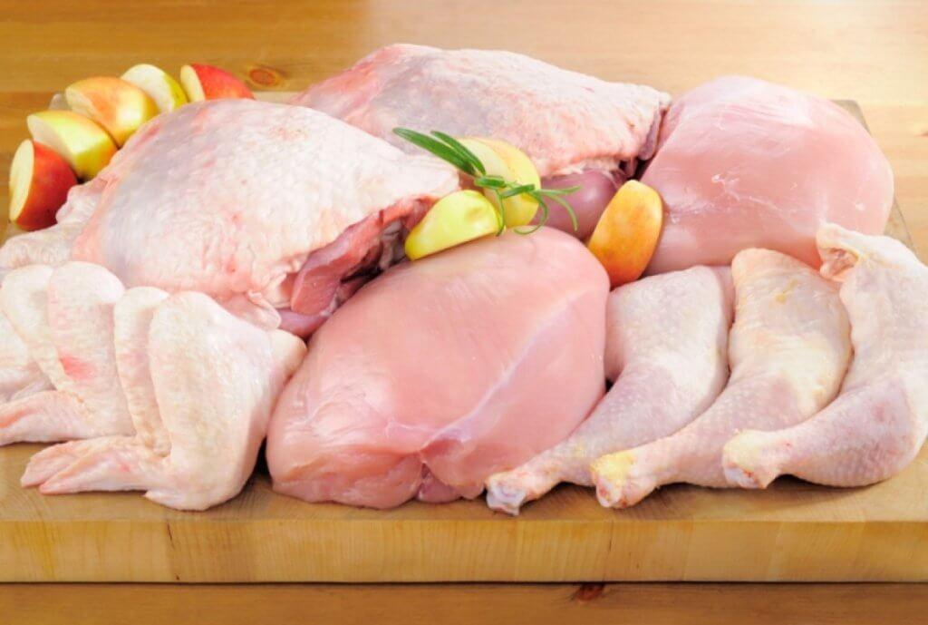 Подборка лучших рецептов вкусного куриного плова с фото и видео
